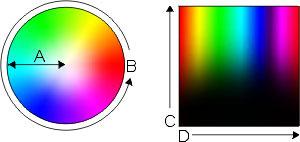 HSBcolormodel.jpg