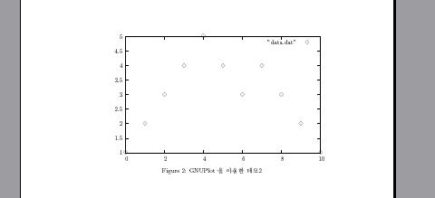 gnuplotpdf2.jpg