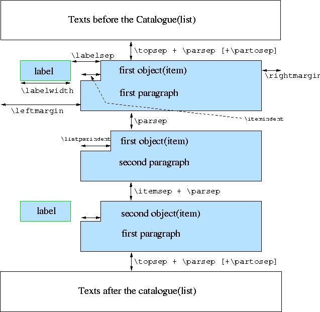 liststructure.jpg
